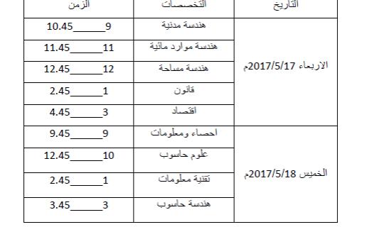 (الامتحان الالكتروني لوظائف مركز البحوث الهيدروليكية (17-18 مايو 2017